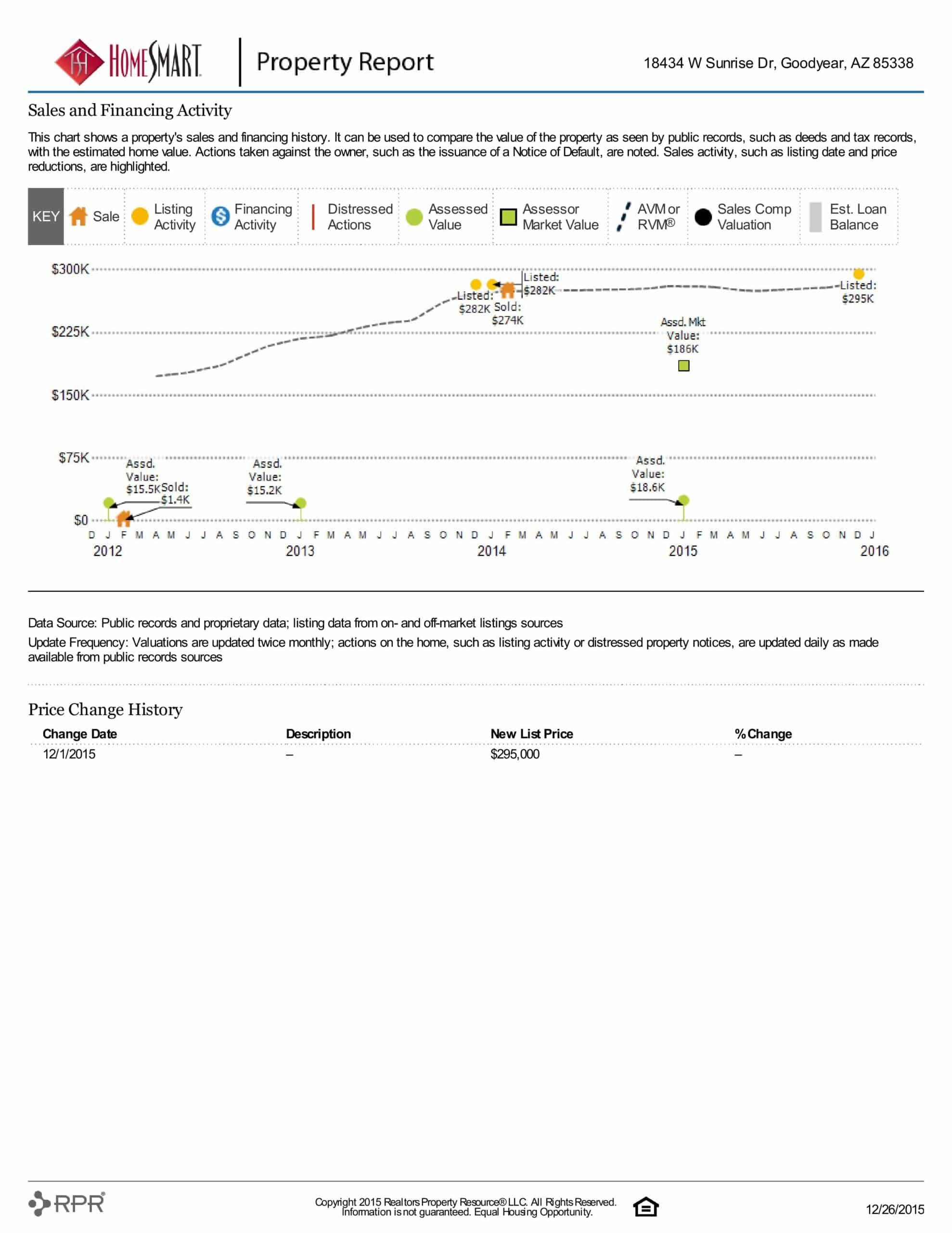 18434 W SUNRISE DR-page-013