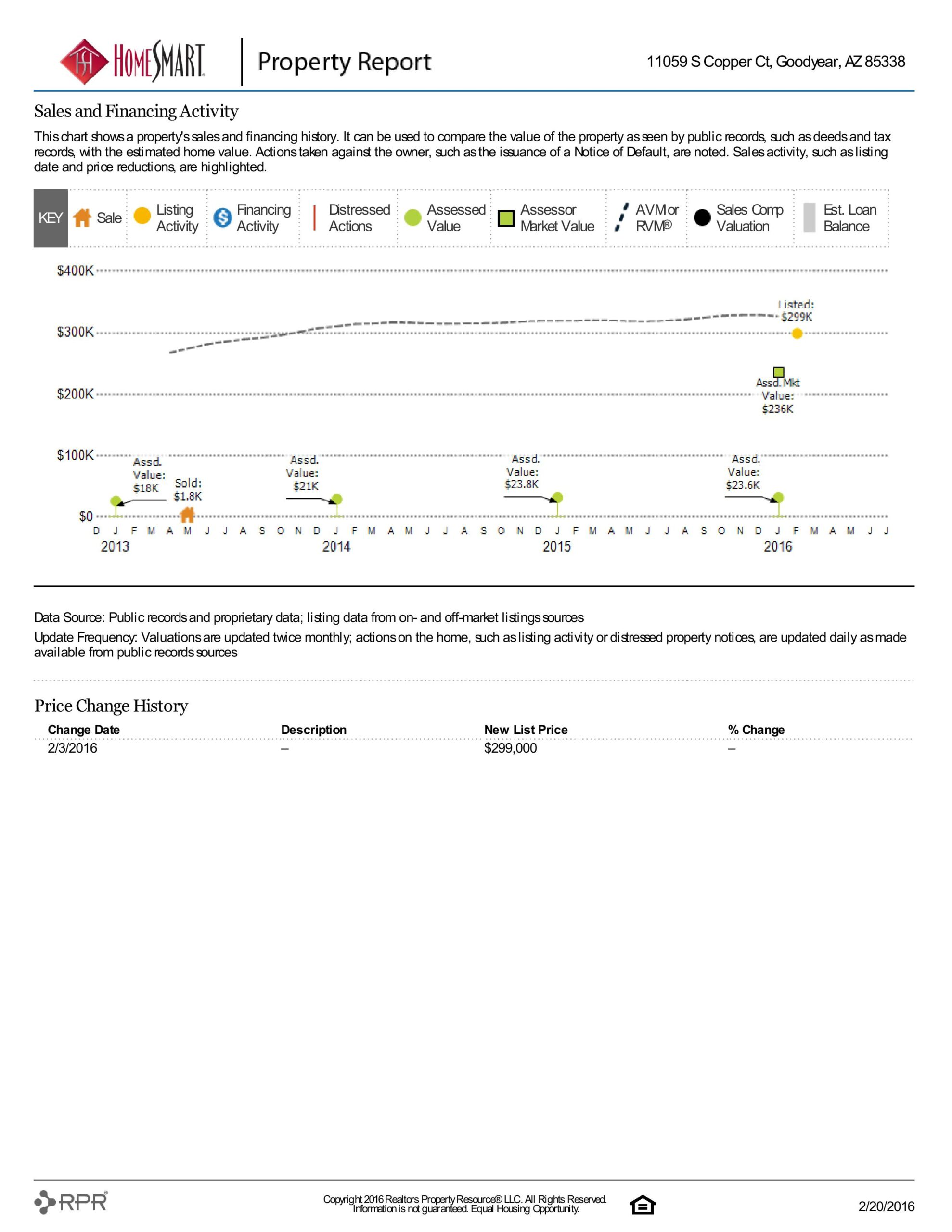 11059 S COPPER CT PROPERTY REPORT-page-013