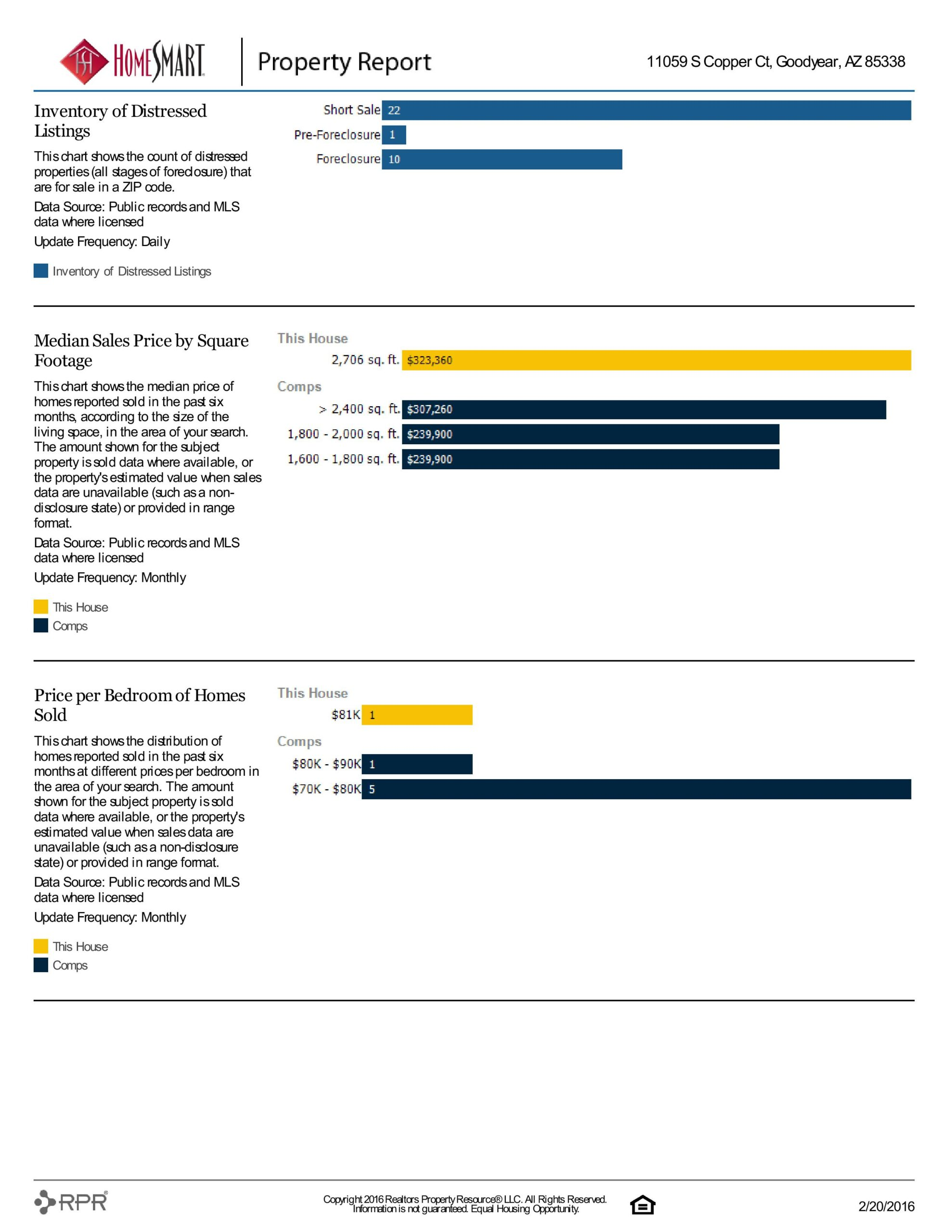 11059 S COPPER CT PROPERTY REPORT-page-019