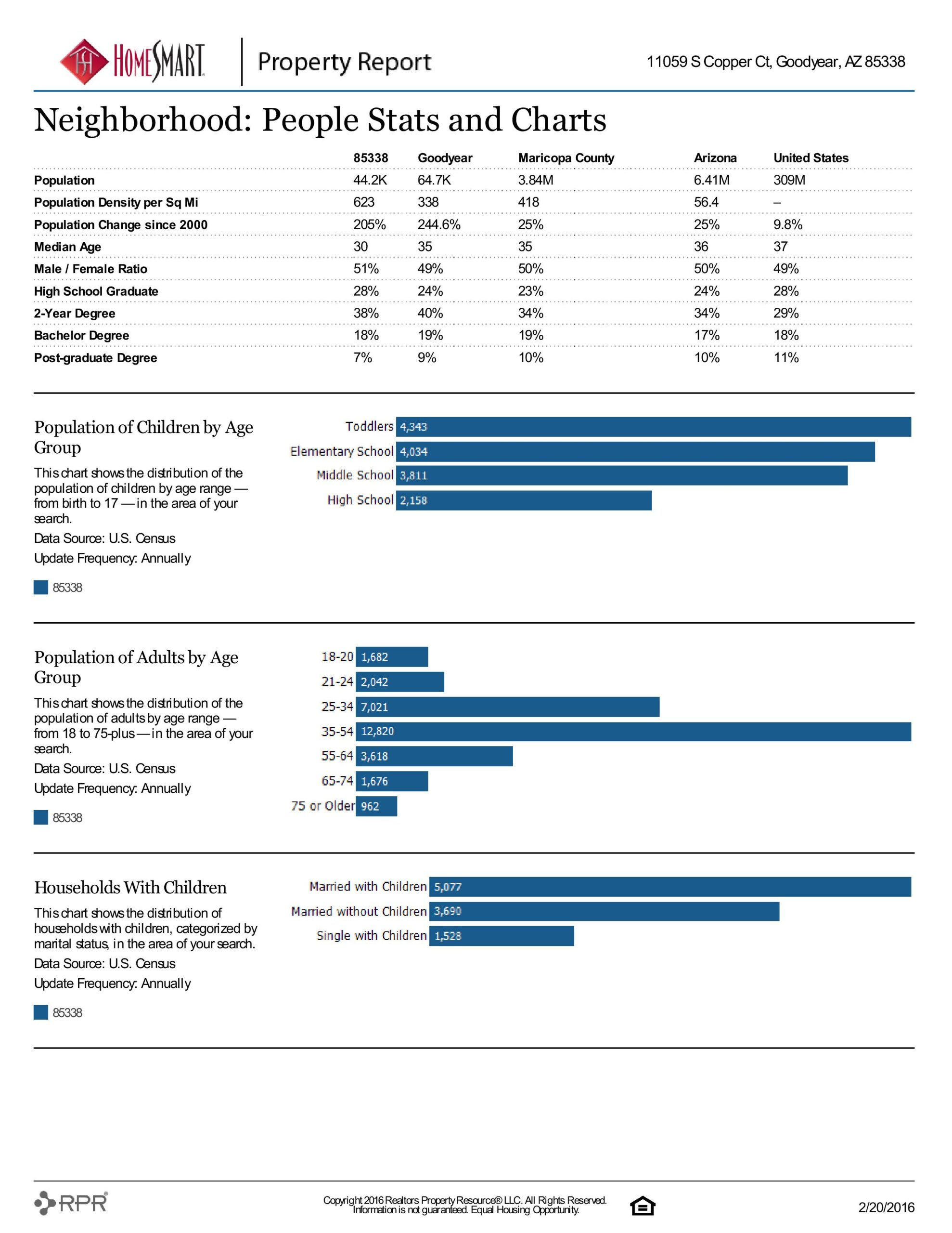 11059 S COPPER CT PROPERTY REPORT-page-021