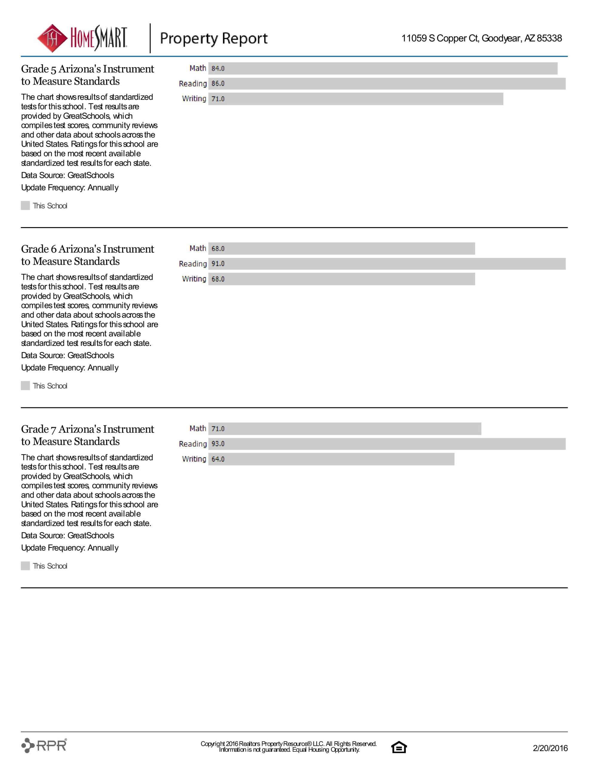 11059 S COPPER CT PROPERTY REPORT-page-031