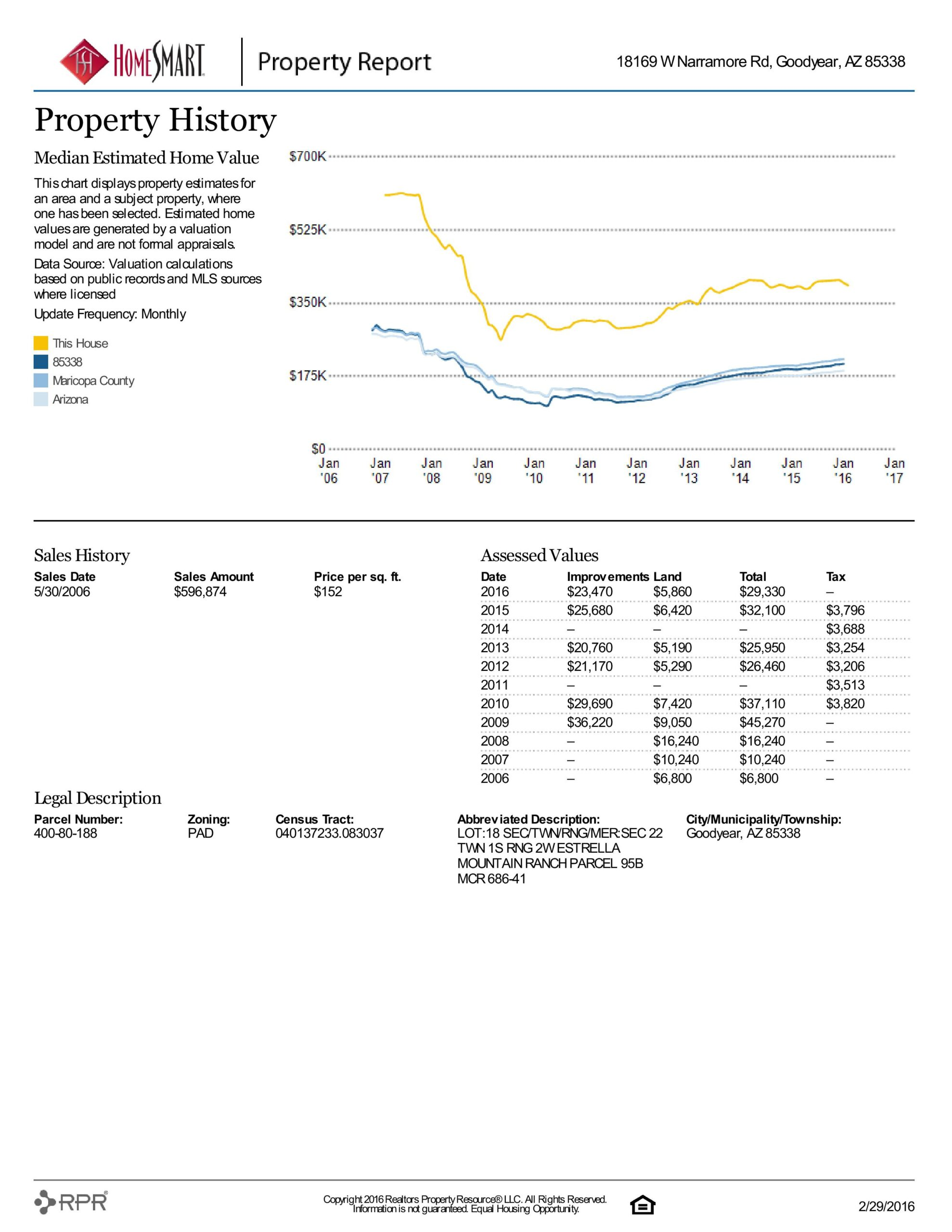 18169 W NARRAMORE RD PROPERTY REPORT-page-011
