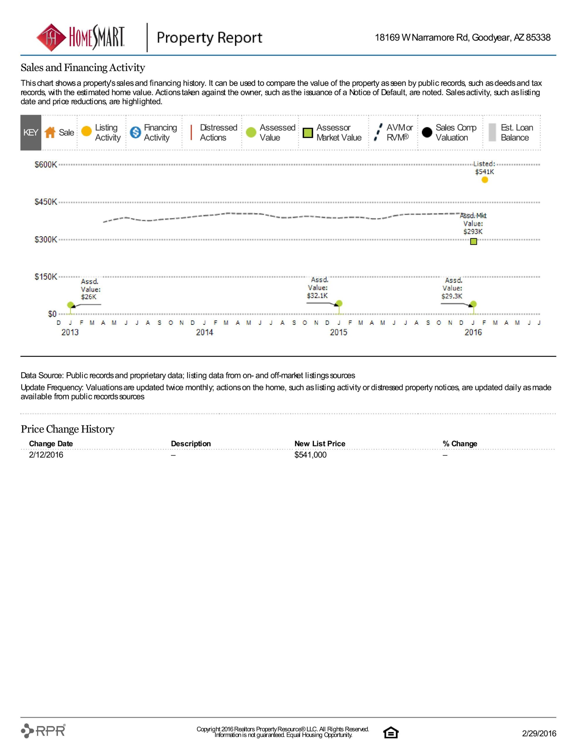 18169 W NARRAMORE RD PROPERTY REPORT-page-012