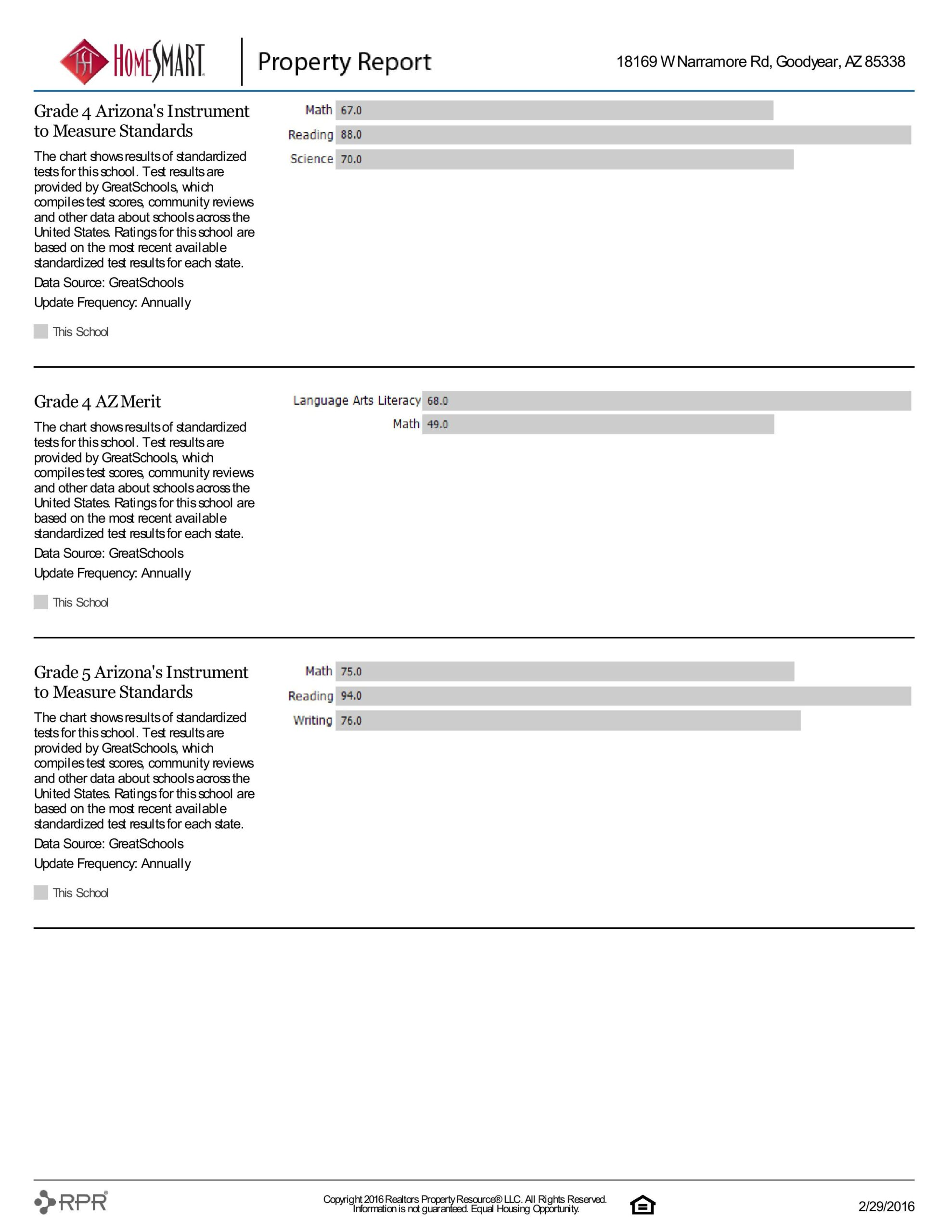 18169 W NARRAMORE RD PROPERTY REPORT-page-040
