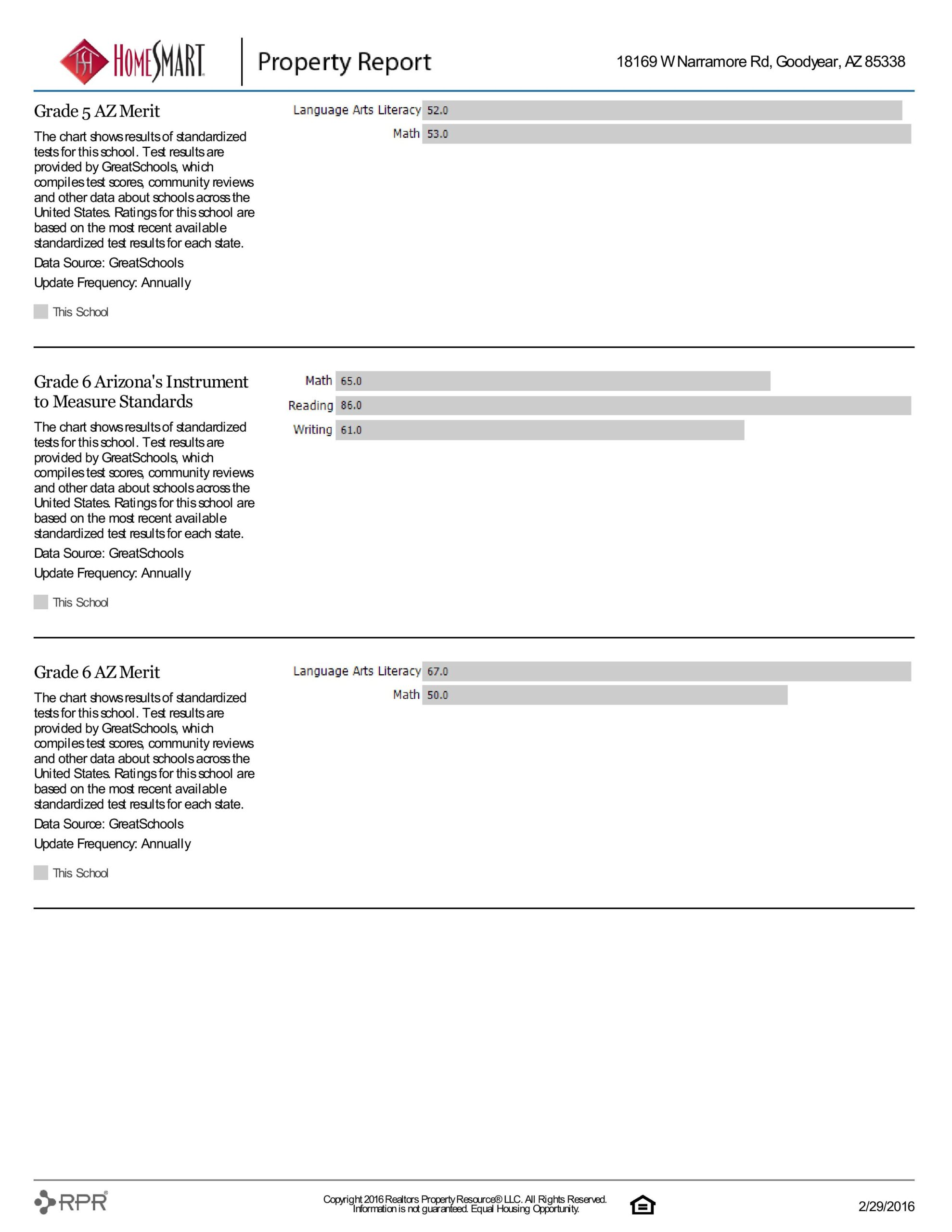 18169 W NARRAMORE RD PROPERTY REPORT-page-041