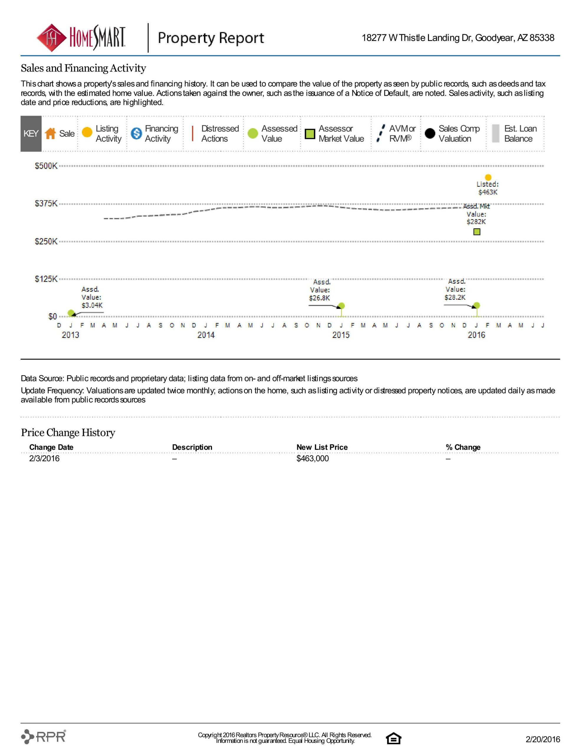 18277 W THISTLE LANDING DR PROPERTY REPORT-page-010