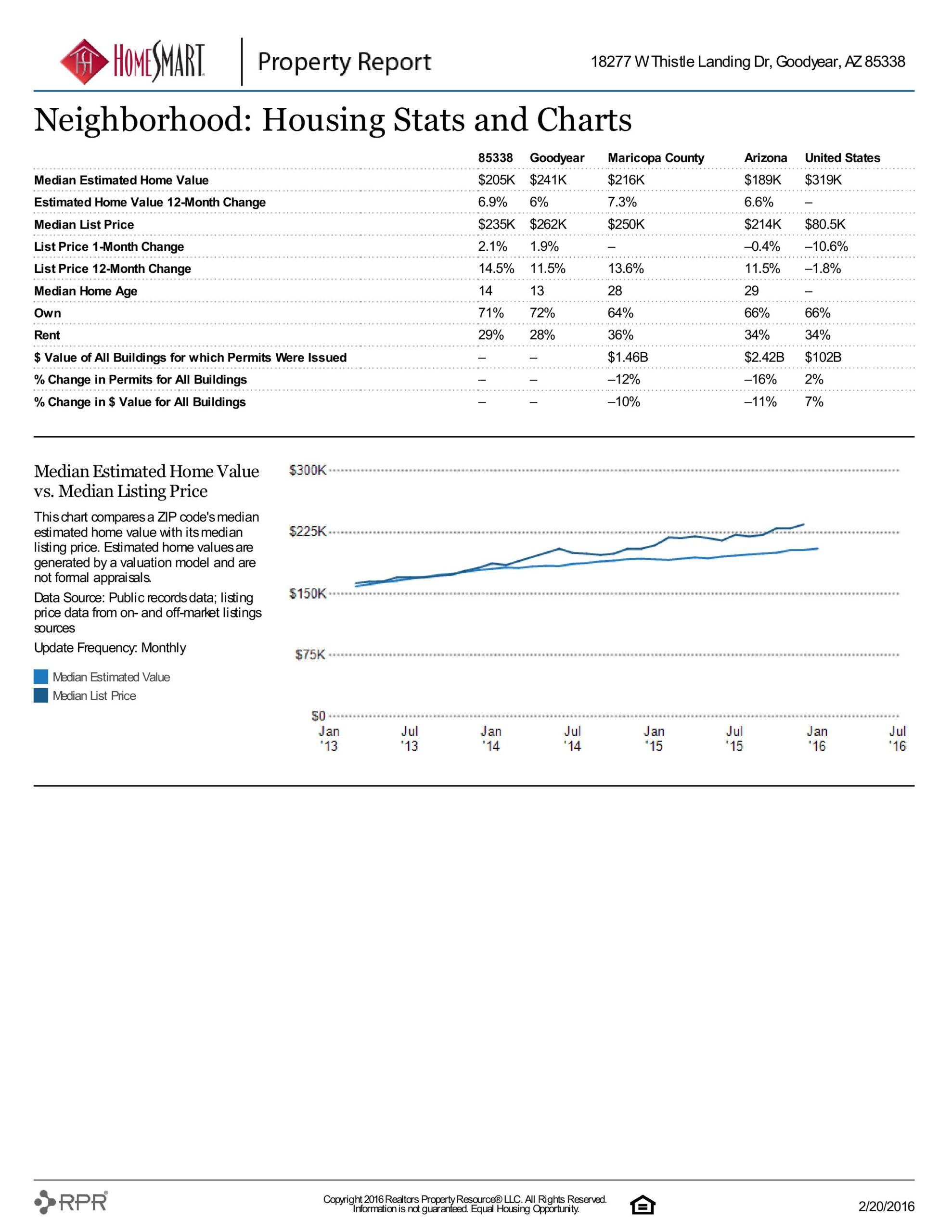 18277 W THISTLE LANDING DR PROPERTY REPORT-page-014