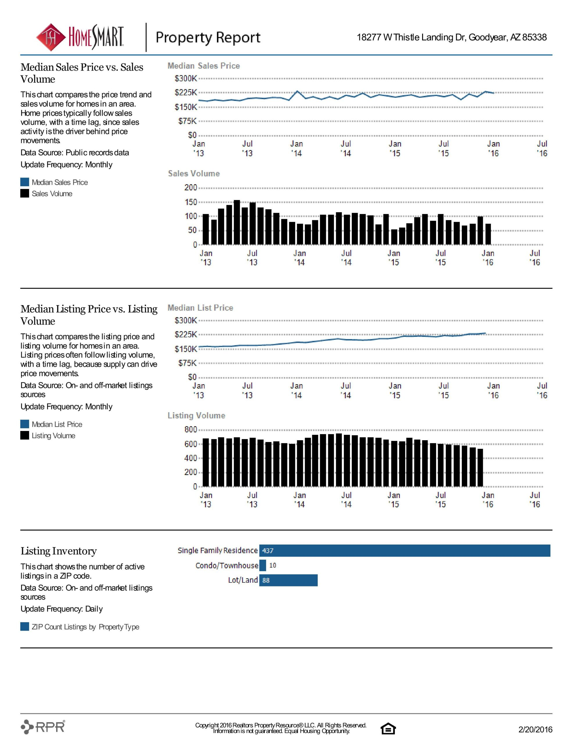 18277 W THISTLE LANDING DR PROPERTY REPORT-page-015