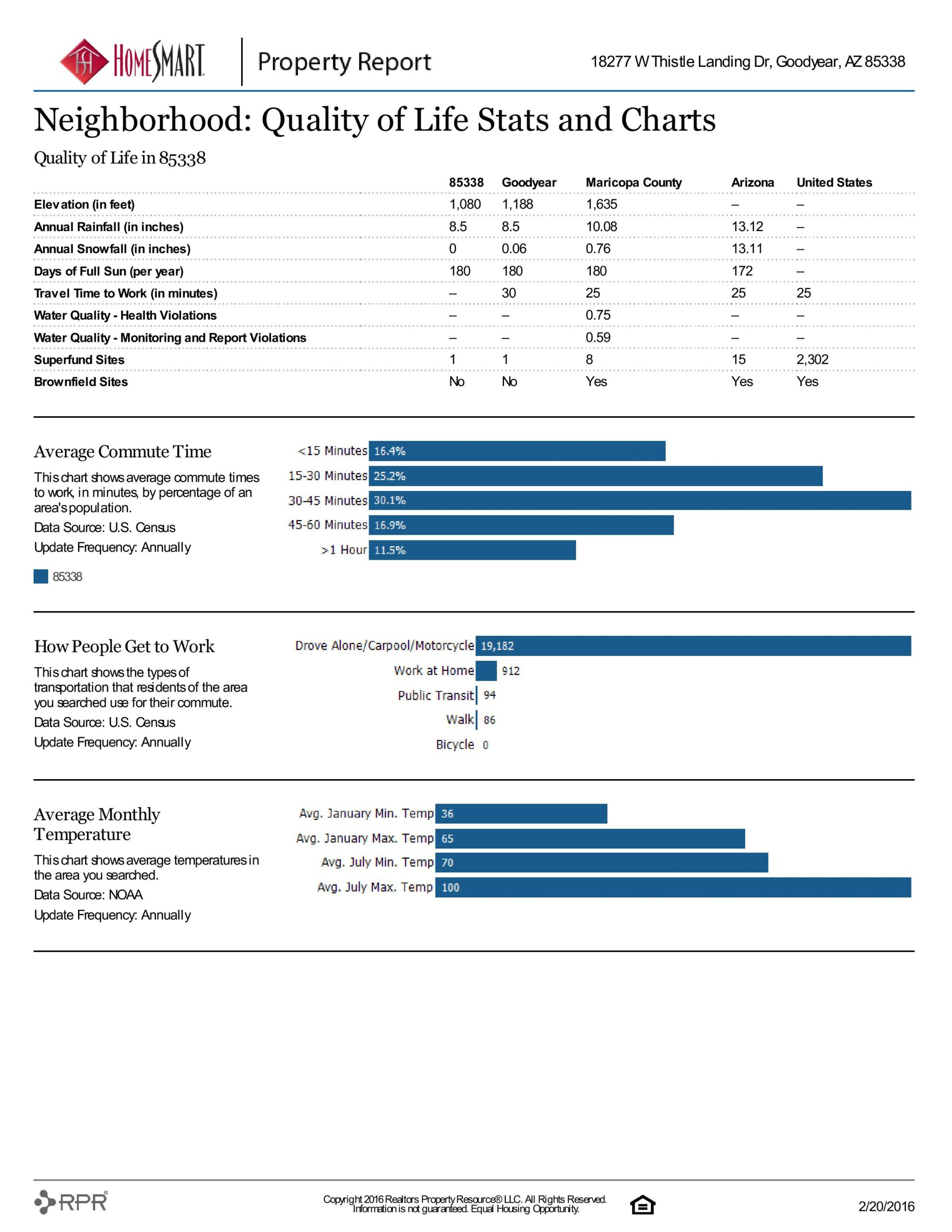 18277 W THISTLE LANDING DR PROPERTY REPORT-page-021