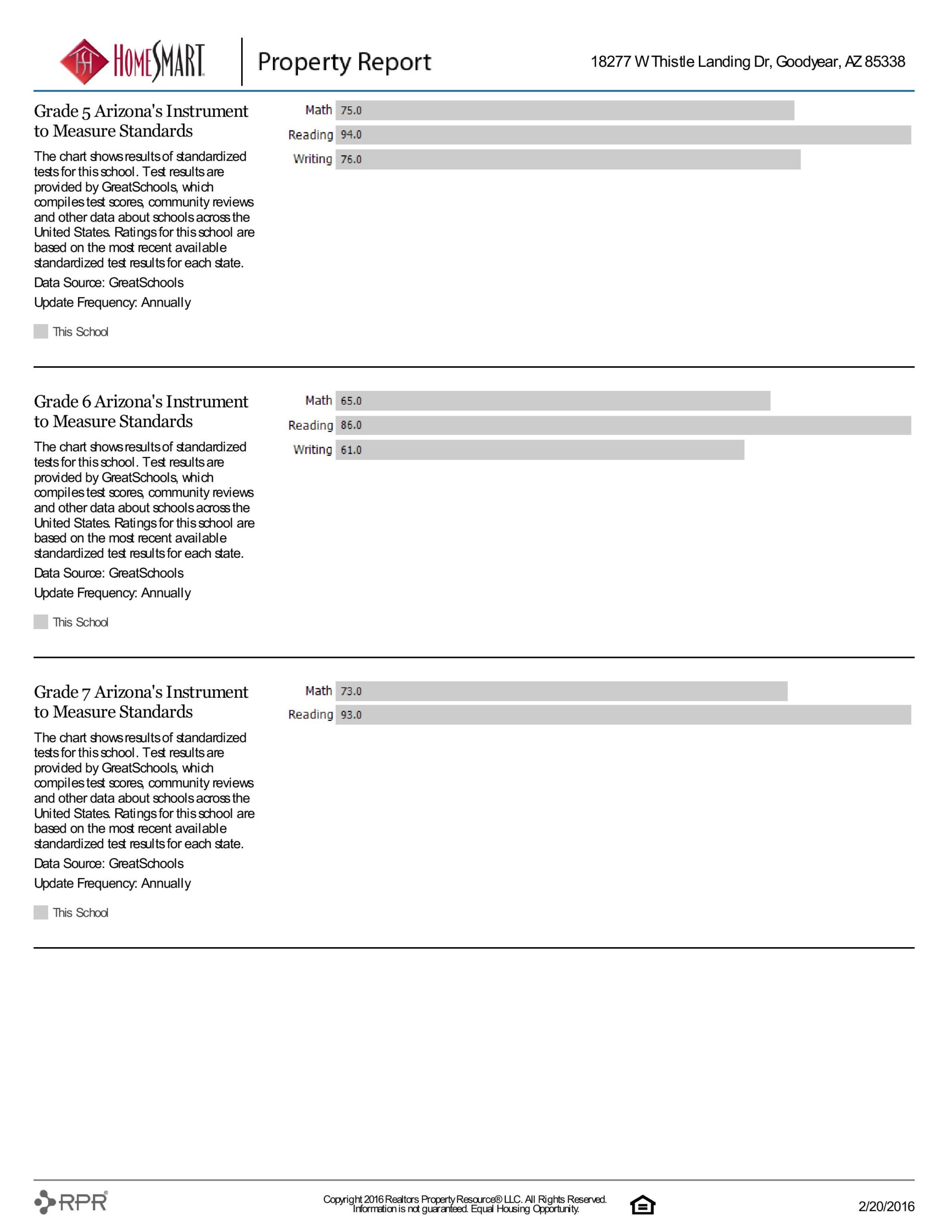 18277 W THISTLE LANDING DR PROPERTY REPORT-page-034