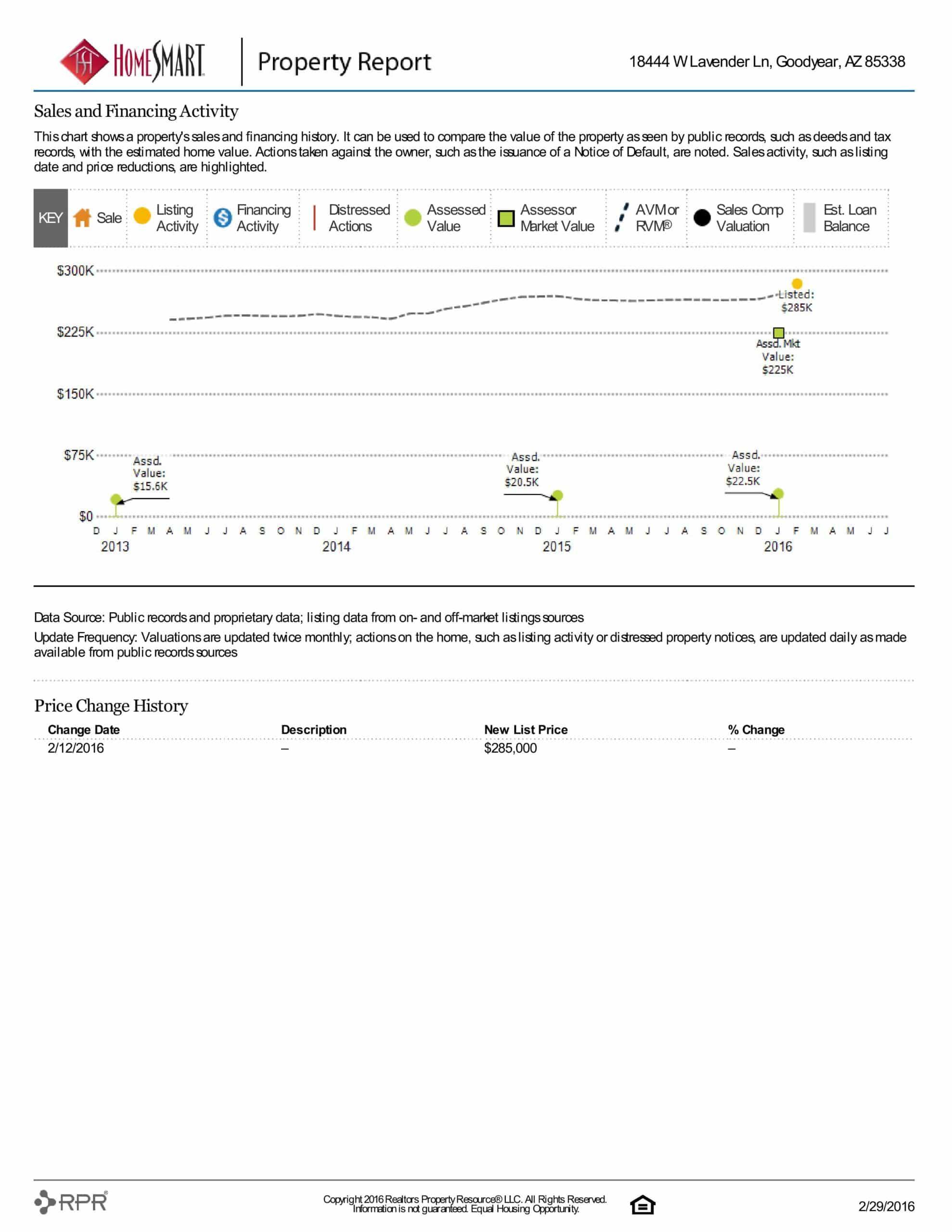 18444 W LAVENDER LN PROPERTY REPORT-page-012