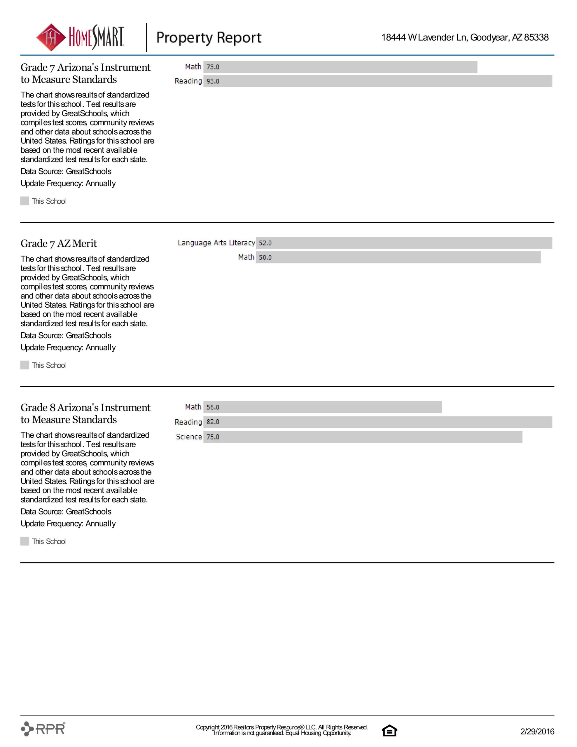 18444 W LAVENDER LN PROPERTY REPORT-page-033