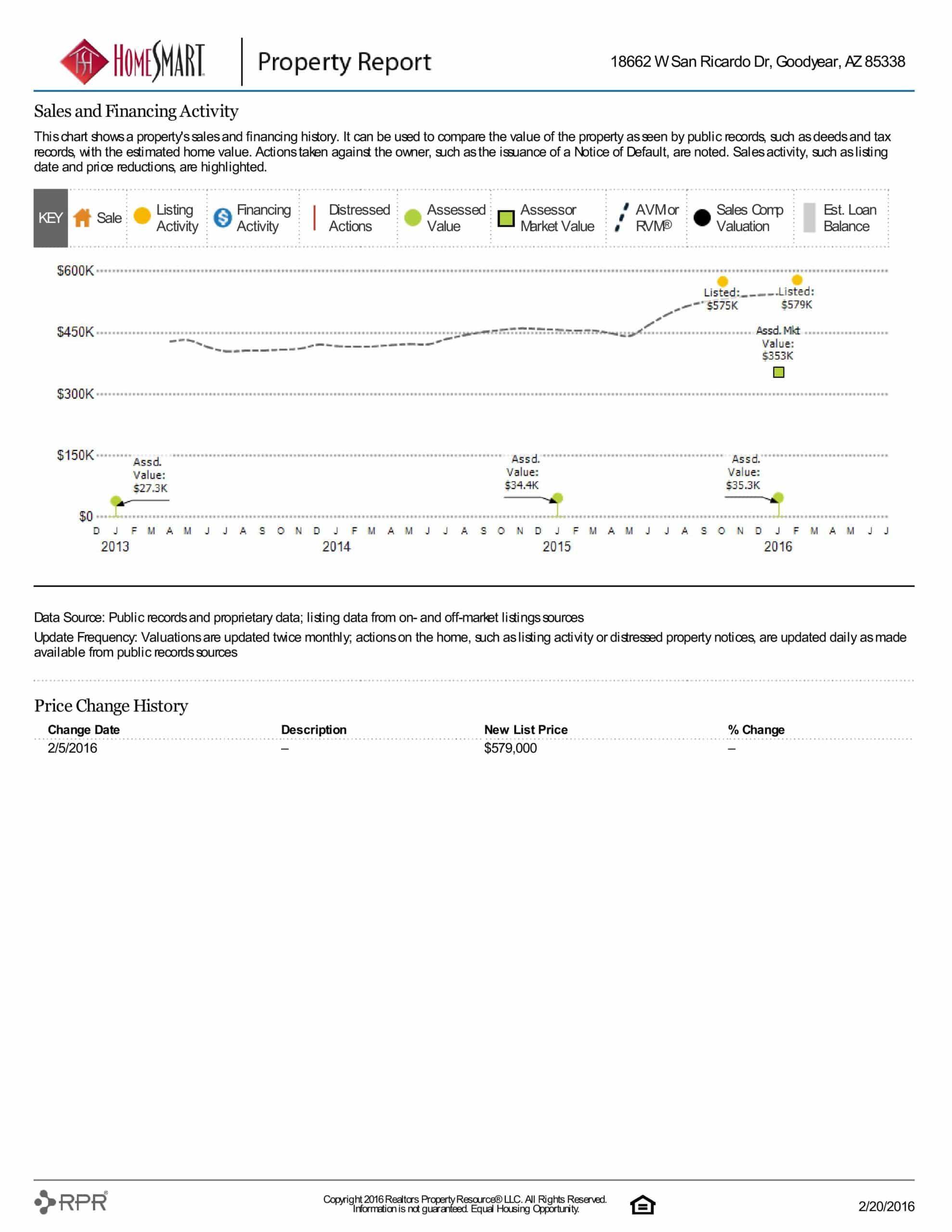 18662 W SAN RICARDO DR PROPERTY REPORT-page-014