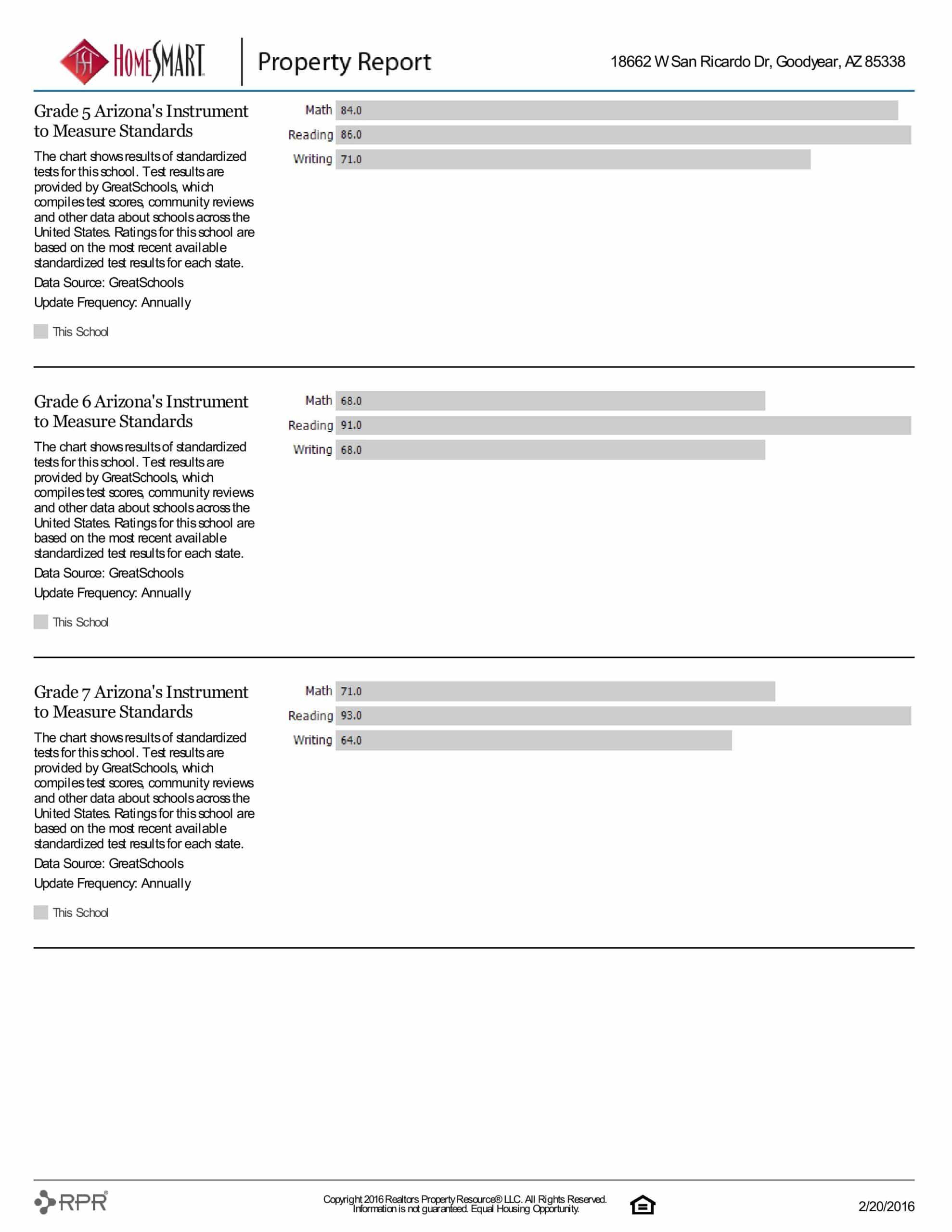 18662 W SAN RICARDO DR PROPERTY REPORT-page-039