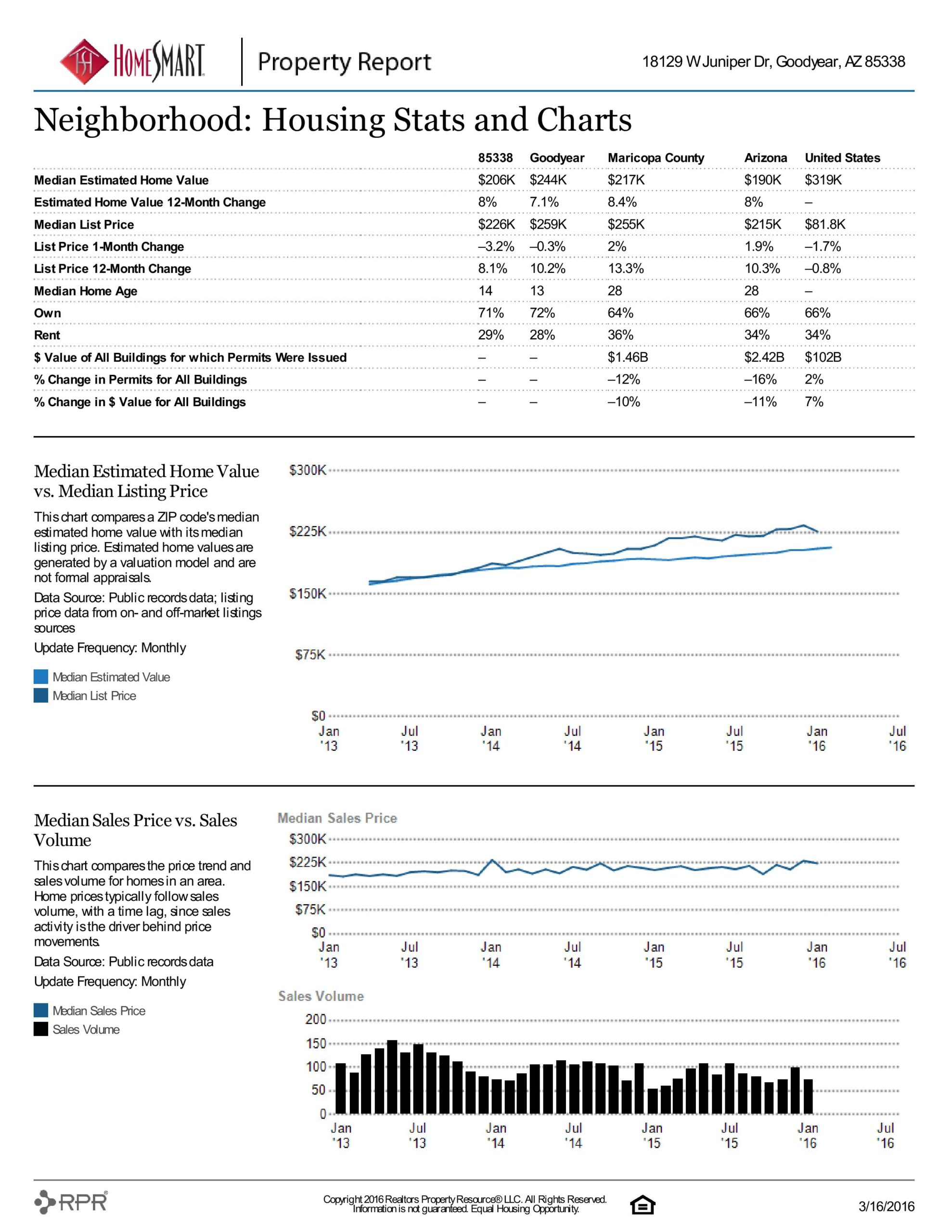 18129 W JUNIPER DR PROPERTY REPORT-page-018