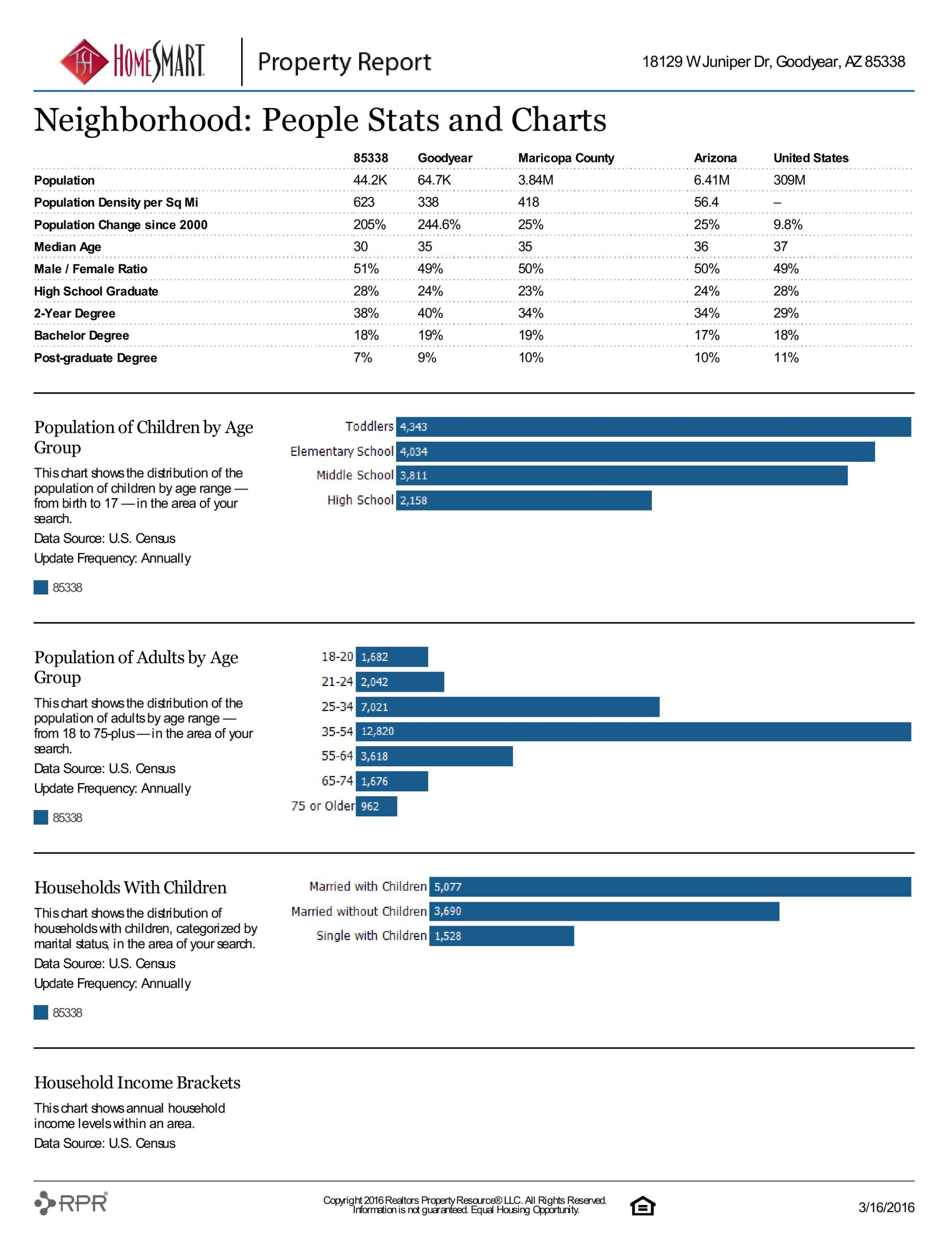 18129 W JUNIPER DR PROPERTY REPORT-page-022